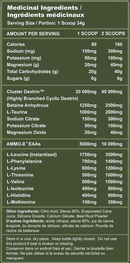 Advanced Genetics - Battle Juice - Tropic Thunder Punch Facts