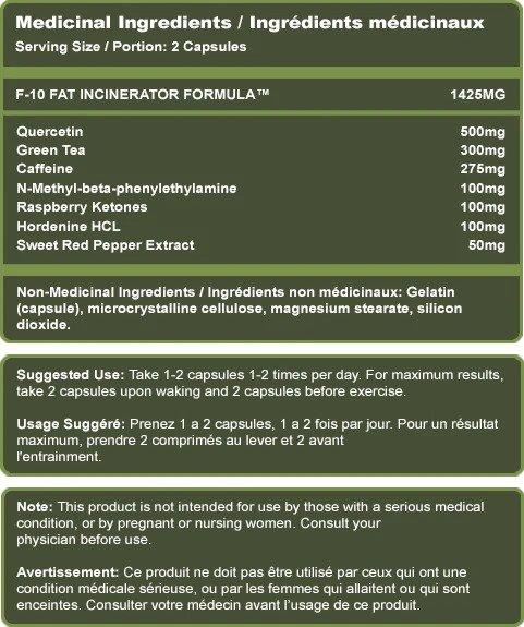 Advanced Genetics - F-10 84 Caps Facts