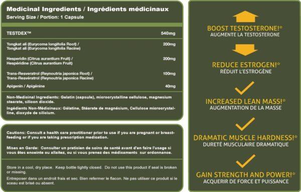 Advanced Genetics - TESTDEX 30 Caps Facts