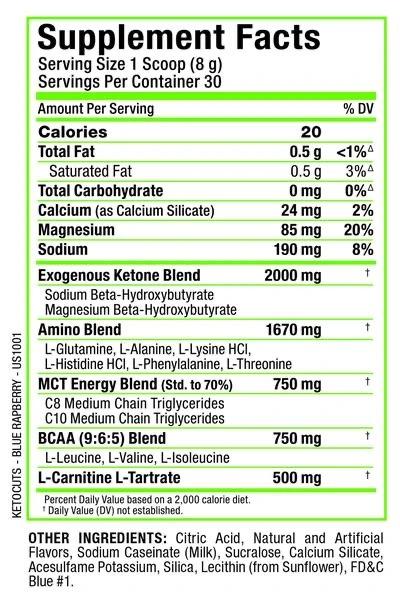 Allmax - Ketocuts -Watermelon Facts