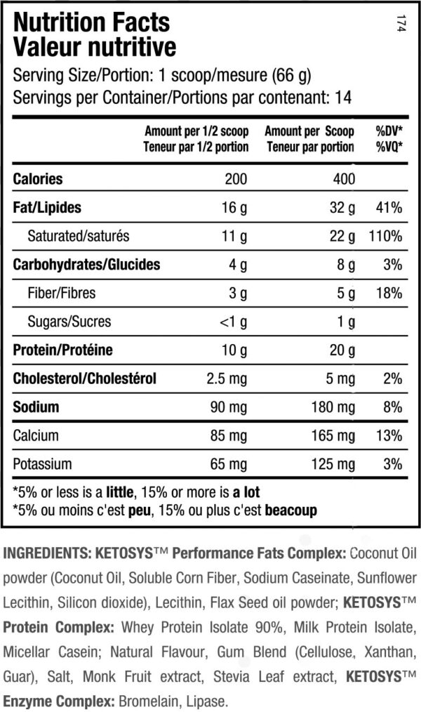 ANS - Ketosys Natural Protein - Facts